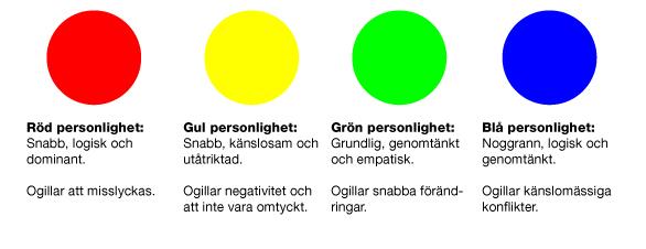 fargpersonligheter